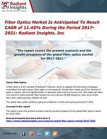 Fiber Optics Market Is Anticipated To Reach CAGR of 11.45%