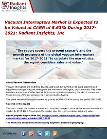 Vacuum Interrupters Market is Expected to be Valued at CAGR of 5.63%