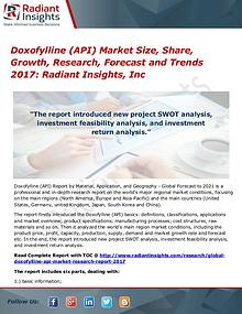 Doxofylline (API) Market Size, Share, Growth, Research, Forecast 2017