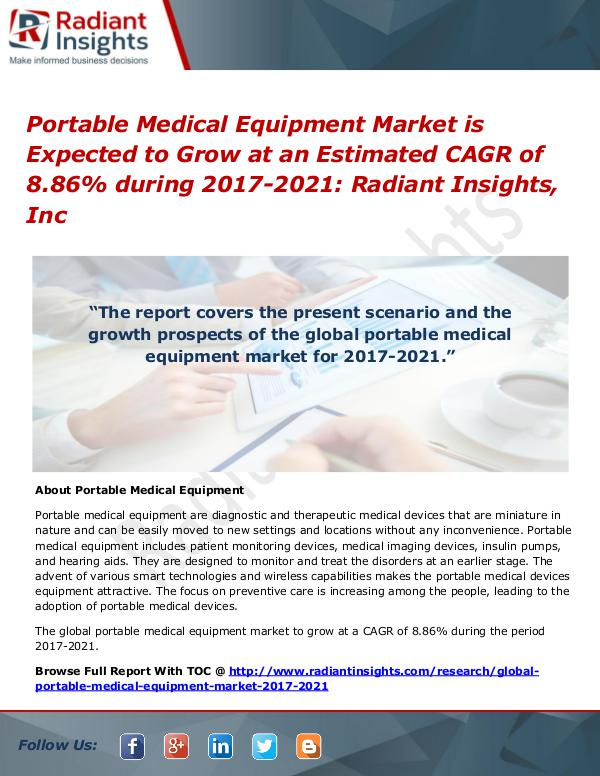Portable Medical Equipment Market 2021 Portable Medical Equipment Market 2021