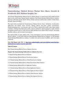 Nanotechnology Medical Devices Market Size, Share, Growth & Worldwide