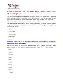 China Air Purifiers Sales Market Size, Share, Growth, Trends 2020