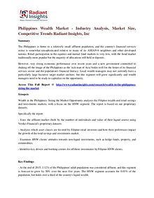 Philippines Wealth Market - Industry Analysis, Market Size