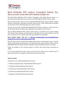 Blood Metabolites POC Analyzer Consumption Industry Size, Share 2016