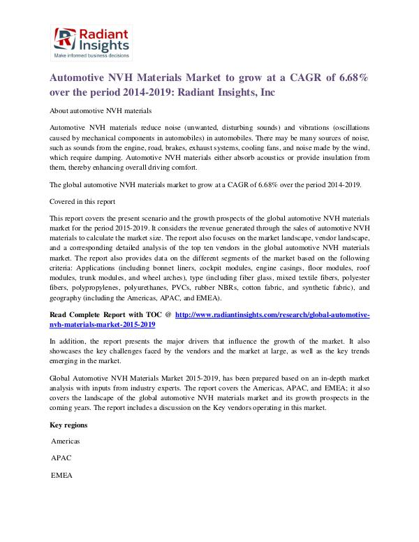 Automotive NVH Materials Market 2019 Automotive NVH Materials Market 2019