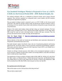 Gas Insulated Switchgear Market is Projected to Grow at a 10.5%