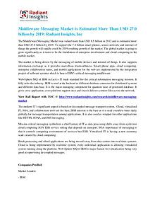 Middleware Messaging Market is Estimated More Than USD 27.0 Billion