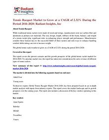 Tennis Racquet Market to Grow at a CAGR of 2.32% During the Period 20
