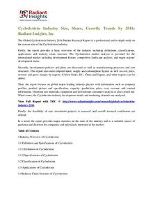 Cyclodextrin Industry Size, Share, Growth, Trends by 2016