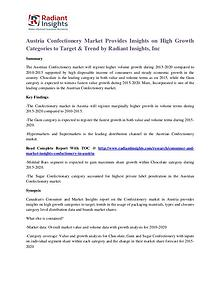 Austria Confectionery Market Growth and Trend