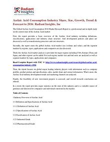 Azelaic Acid Consumption Industry Share, Size, Growth, Trend 2016
