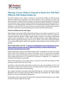 Metrology Services Market is Expected to Reach Over USD 824.6 Million