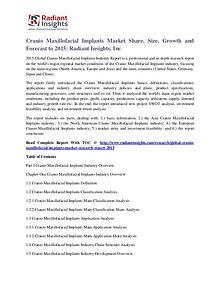 Cranio Maxillofacial Implants Market Share, Size, Growth 2015