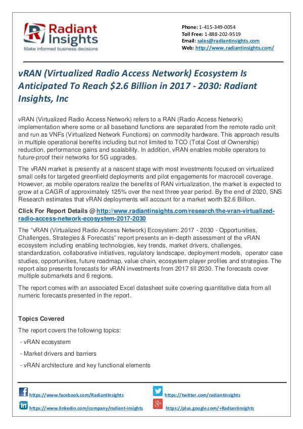 vRAN (Virtualized Radio Access Network) Ecosystem Market vRAN (Virtualized Radio Access Network) Ecosystem