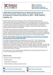 vRAN (Virtualized Radio Access Network) Ecosystem Market