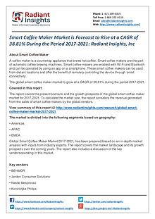 Smart Coffee Maker Market is Forecast to Rise at a CAGR of 38.81%