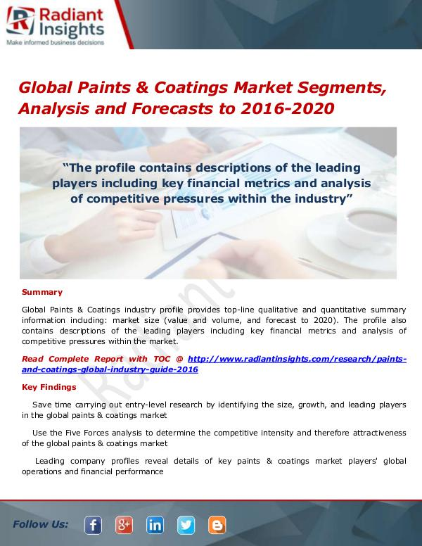 Global Paints & Coatings Market