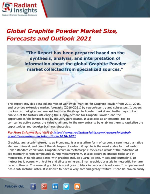 Chemicals and Materials Research Reports Global Graphite Powder Market