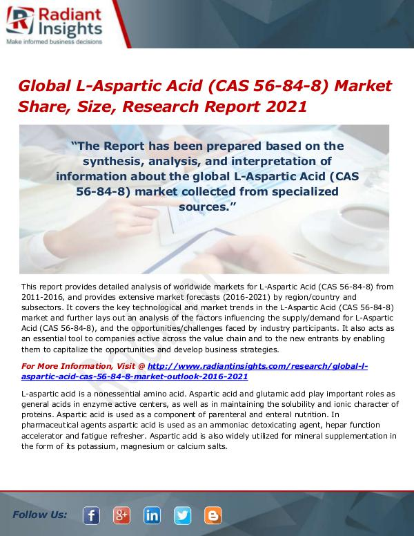Chemicals and Materials Research Reports Global L-Aspartic Acid (CAS 56-84-8) Market