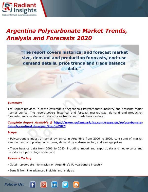 Argentina Polycarbonate Market