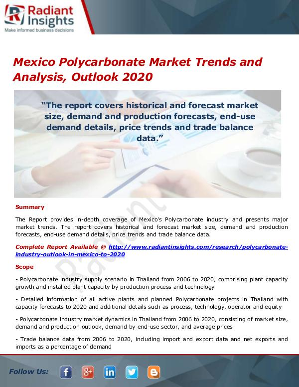 Mexico Polycarbonate Market