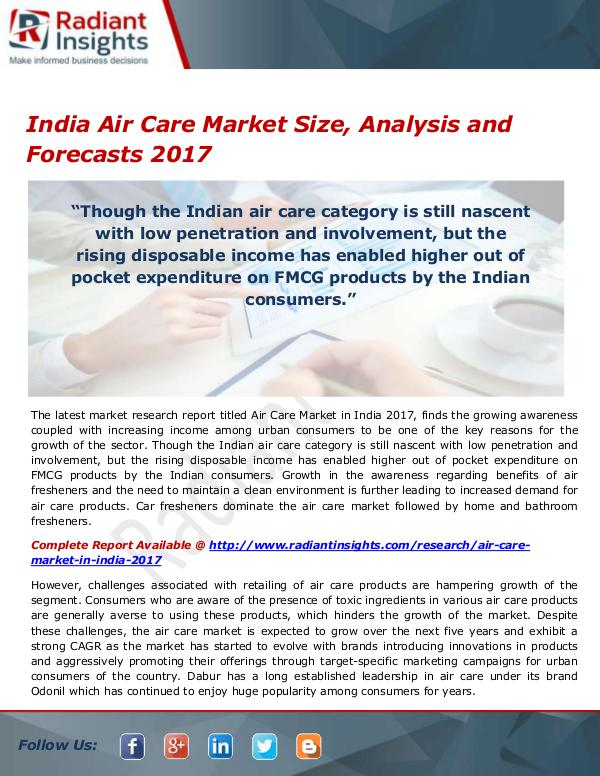 India Air Care Market Size, Share, Growth, Trends,