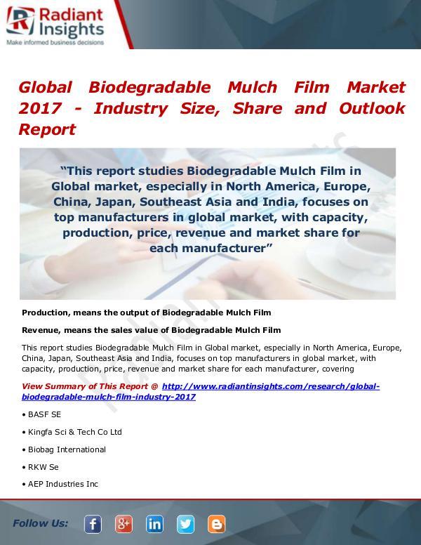 Global Biodegradable Mulch Film Market Size, Share