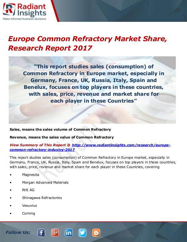 Chemicals and Materials Research Reports Europe Common Refractory Market Size, Share, Growt