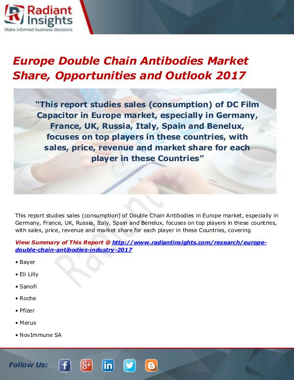 Pharmaceuticals and Healthcare Reports Europe Double Chain Antibodies Market Size, Share,