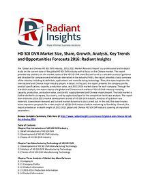 HD SDI DVR Market Size, Growth, Cost, Analysis, Key Trends 2016
