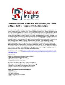Chrome Oxide Green Market Size, Share, Growth, Cost and Price 2016