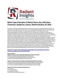 Ethyltriphenylphosphonium Bromide Market Share, Growth 2016