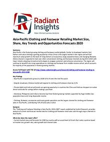 Asia-Pacific Clothing and Footwear Retailing Market Share 2020