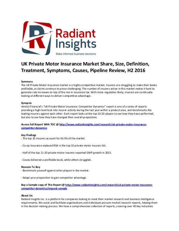 UK Private Motor Insurance market
