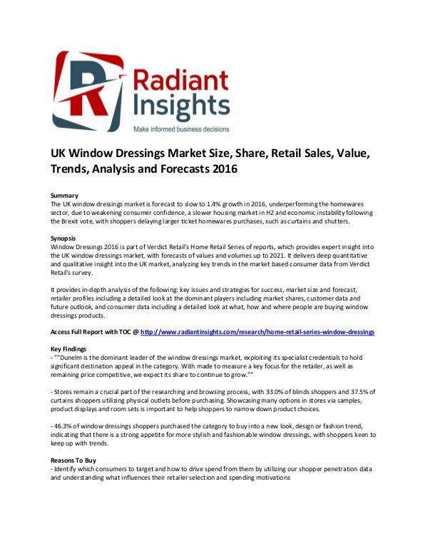 UK window dressings market