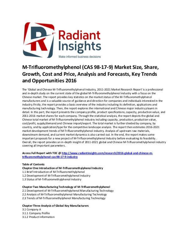 M-Trifluoromethylphenol Market