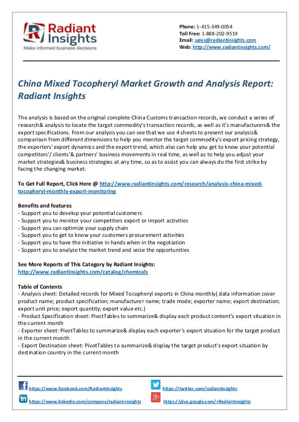 China Mixed Tocopheryl Market