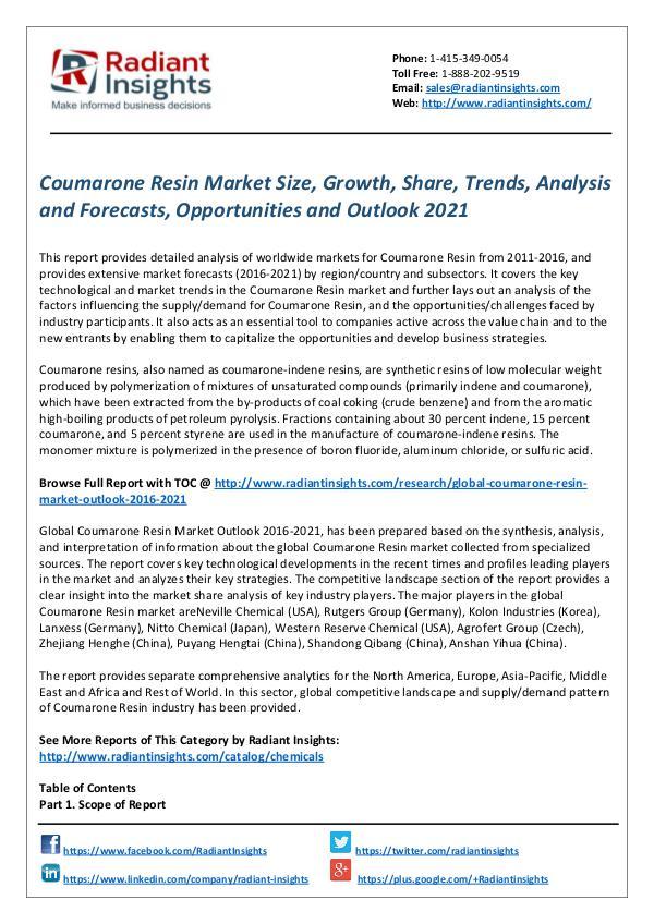 Coumarone Resin Market