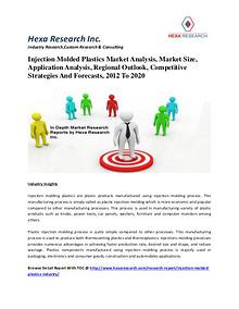 Injection Molded Plastics Market Analysis, Market Size, Application A