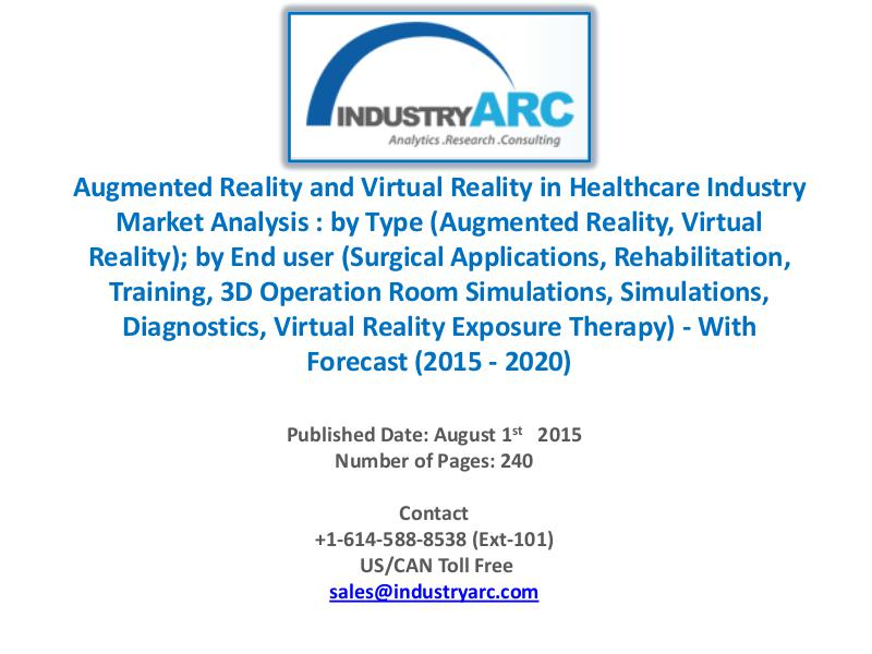 Augmented and Virtual Reality Market witnessing a Reduction in Costs.
