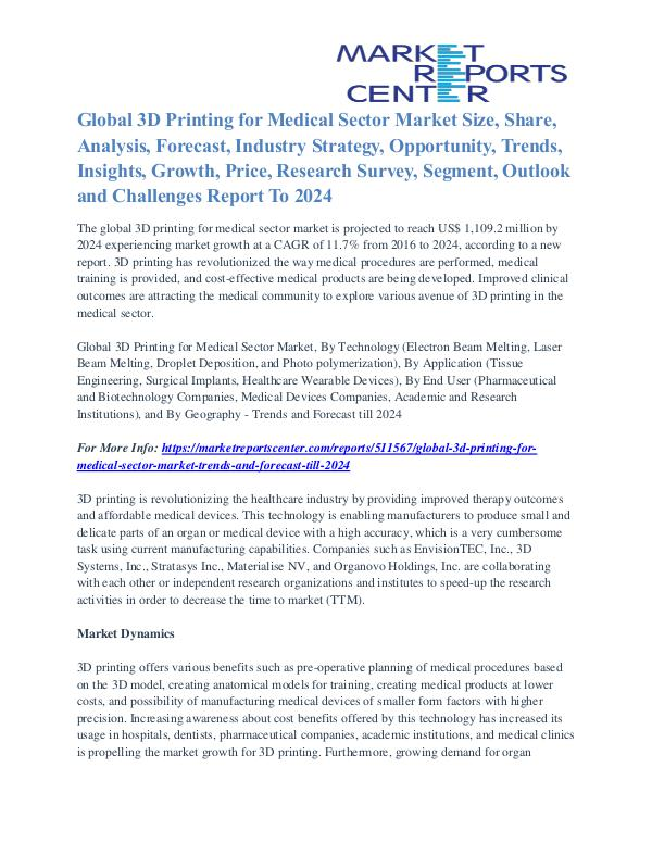 3D Printing for Medical Sector Market Analysis and Forecast 2024 3D Printing for Medical Sector Market