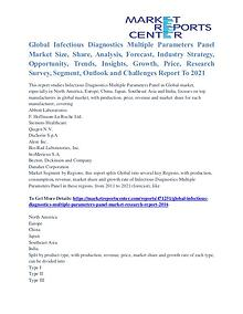 Infectious Diagnostics Multiple Parameters Panel Market Analysis 2021