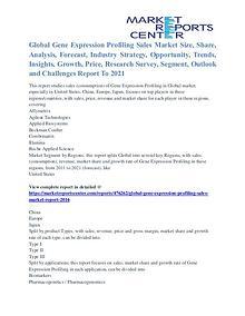 Gene Expression Profiling Sales Market Application And Segment 2021