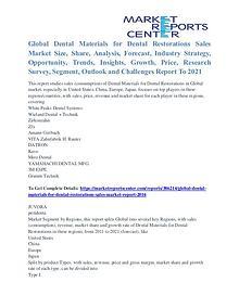 Dental Materials for Dental Restorations Sales Market Growth To 2021
