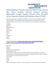 Multilayer Ceramic Capacitor (MLCC) Sales Market Outlook 2021