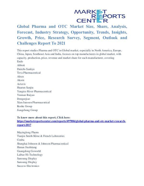 Pharma and OTC Market Strategies, Applications and Competition To 202 Pharma and OTC Market
