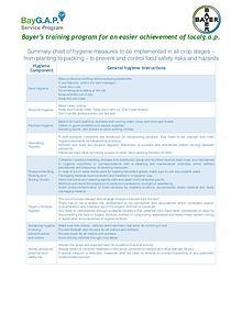 summary_table_with_hygiene_measures