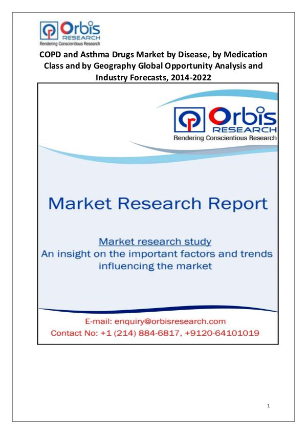 Global COPD and Asthma Drugs Market