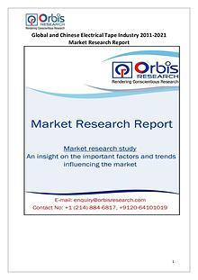 Industry Analysis