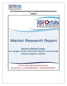 Machinery Market Research Reports